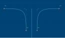 scale((object1,object2,...),times,angle,(newobject1,newobject2))